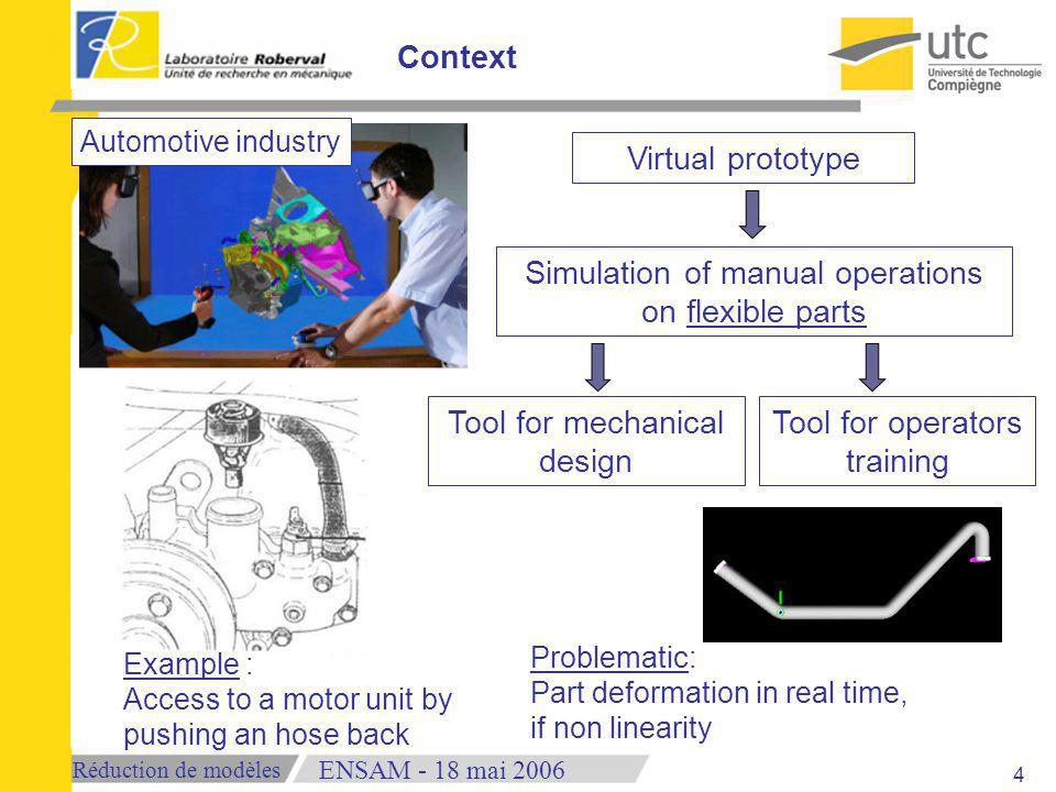 Réduction de modèles 18 mai 2006ENSAM - Example : Access to a motor unit by pushing an hose back Tool for operators training Tool for mechanical design Simulation of manual operations on flexible parts Virtual prototype Context Automotive industry 4 Problematic: Part deformation in real time, if non linearity