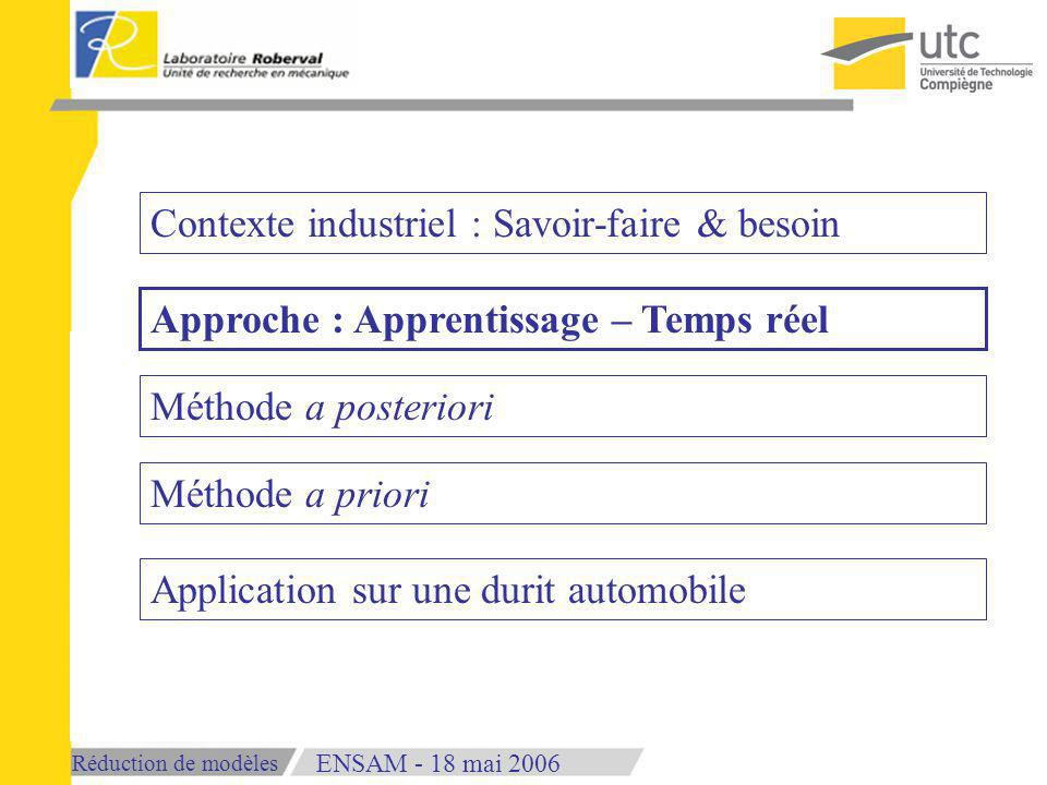 Réduction de modèles 18 mai 2006ENSAM - Contexte industriel : Savoir-faire & besoin Approche : Apprentissage – Temps réel Méthode a posteriori Méthode a priori Application sur une durit automobile