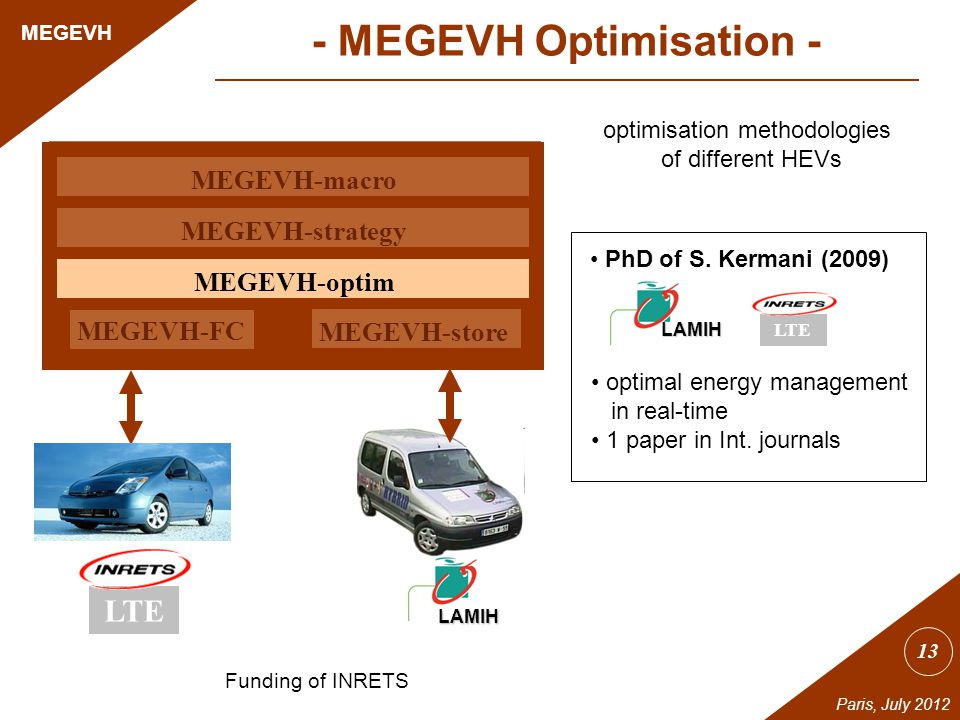 13 MEGEVH Paris, July 2012 Prius MEGEVH-macro MEGEVH-strategy MEGEVH-optim MEGEVH-store MEGEVH-FC optimisation methodologies of different HEVs PhD of S.