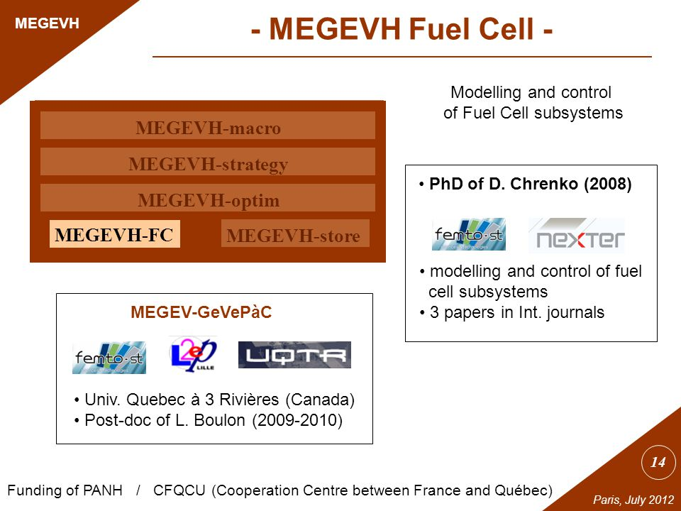 14 MEGEVH Paris, July 2012 MEGEVH-macro MEGEVH-strategy MEGEVH-optim MEGEVH-store MEGEVH-FC Modelling and control of Fuel Cell subsystems PhD of D.