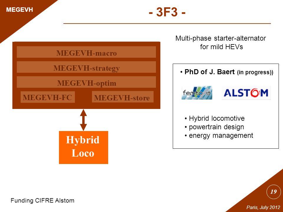 19 MEGEVH Paris, July 2012 Hybrid Loco MEGEVH-macro MEGEVH-strategy MEGEVH-optim MEGEVH-store MEGEVH-FC Multi-phase starter-alternator for mild HEVs PhD of J.