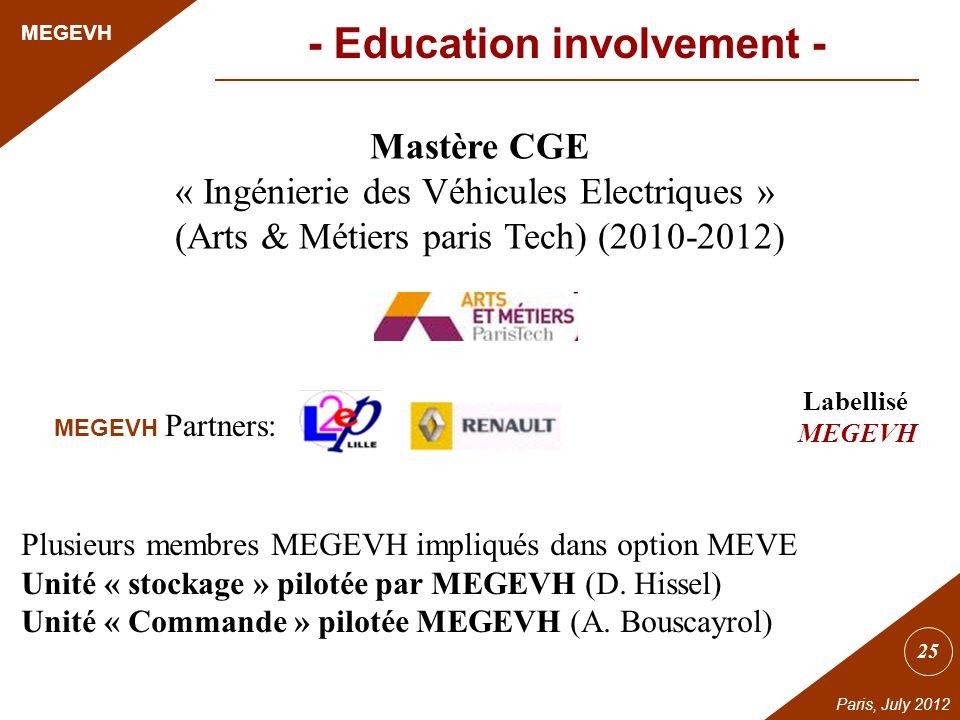 25 MEGEVH Paris, July 2012 Mastère CGE « Ingénierie des Véhicules Electriques » (Arts & Métiers paris Tech) (2010-2012) MEGEVH Partners: Labellisé MEGEVH Plusieurs membres MEGEVH impliqués dans option MEVE Unité « stockage » pilotée par MEGEVH (D.