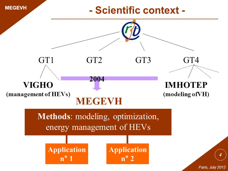 4 MEGEVH Paris, July 2012 - Scientific context - GT1GT2GT3GT4 VIGHO (management of HEVs) IMHOTEP (modeling ofVH) Methods: modeling, optimization, energy management of HEVs Application n° 1 Application n° 2 MEGEVH 2004