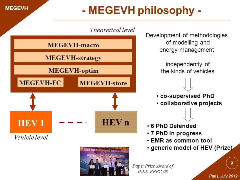 8 MEGEVH Paris, July 2012 HEV 1 MEGEVH-macro MEGEVH-strategy MEGEVH-optim Theoretical level MEGEVH-store MEGEVH-FC Vehicle level HEV n Development of methodologies of modelling and energy management independently of the kinds of vehicles co-supervised PhD collaborative projects Paper Prize Award of IEEE-VPPC08 6 PhD Defended 7 PhD in progress EMR as common tool generic model of HEV (Prize) - MEGEVH philosophy -