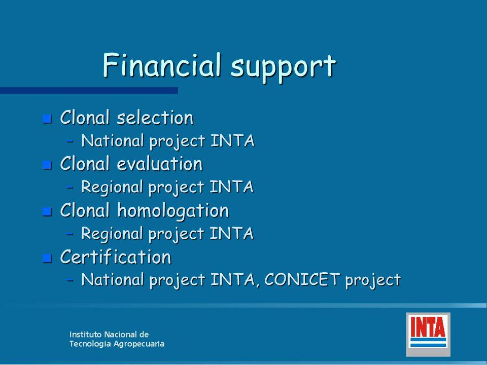 Financial support n Clonal selection –National project INTA n Clonal evaluation –Regional project INTA n Clonal homologation –Regional project INTA n Certification –National project INTA, CONICET project