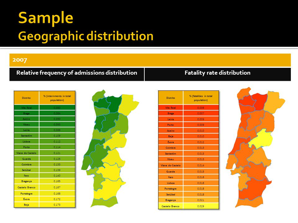 2007 Relative frequency of admissions distributionFatality rate distribution
