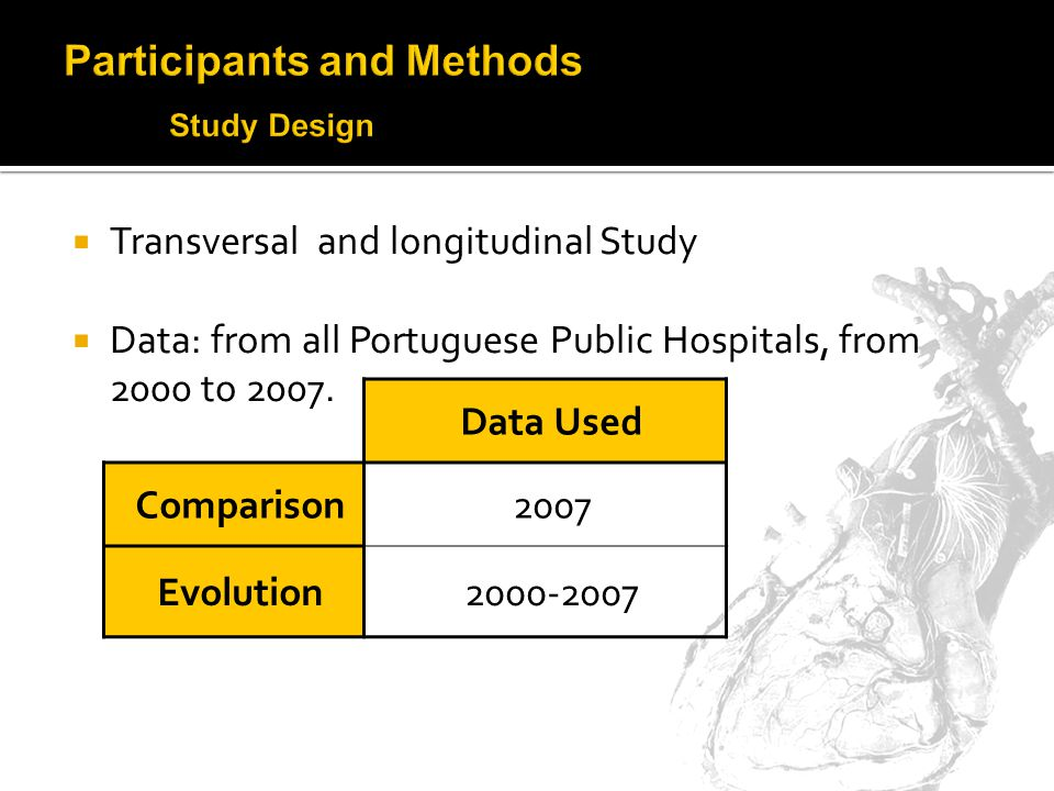 Transversal and longitudinal Study Data: from all Portuguese Public Hospitals, from 2000 to 2007.