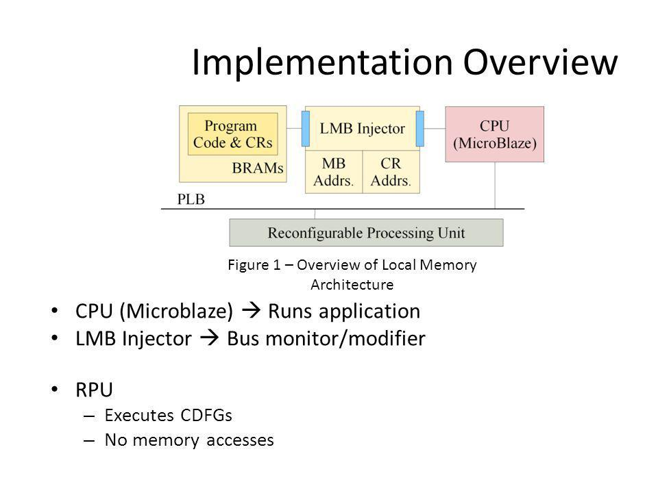 Implementation Overview Figure 1 – Overview of Local Memory Architecture CPU (Microblaze) Runs application LMB Injector Bus monitor/modifier RPU – Executes CDFGs – No memory accesses