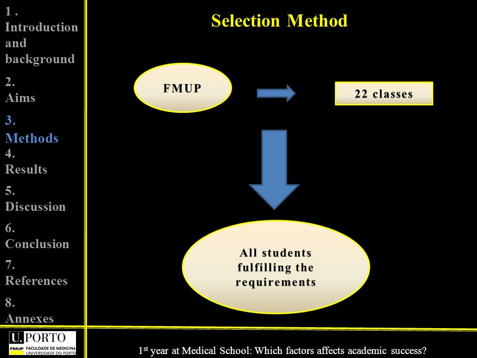 Selection Method 1. Introduction and background 2.