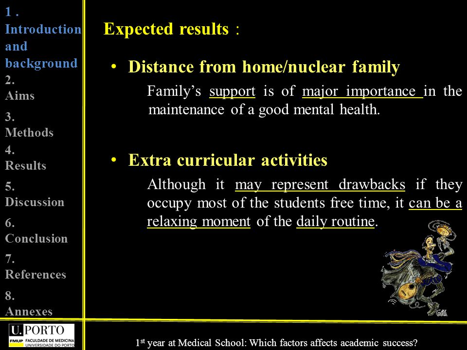 Distance from home/nuclear family Familys support is of major importance in the maintenance of a good mental health.