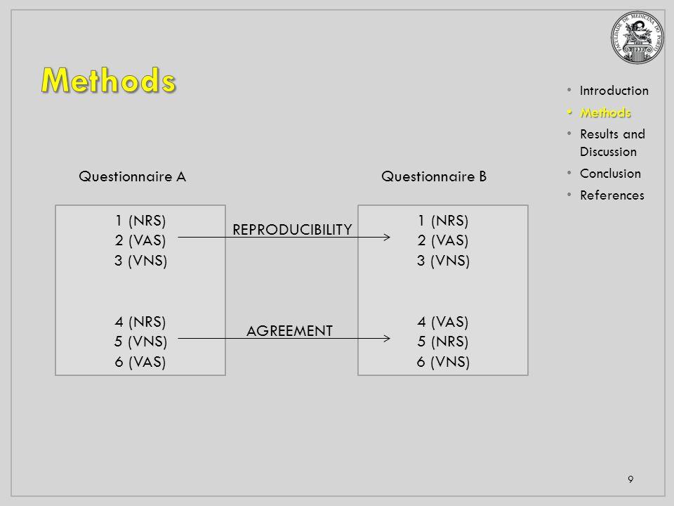 20 Question 4 – NRS vs VAS Comunico com amigos/familiares frequentemente pela Internet Question 5 – VNS vs NRS Acedo frequentemente a informação diária na Internet Question 6 – VAS vs VNS Acedo frequentemente a motores de busca para pesquisa de informação [ -5,21 ; 5,56 ] [ -4,65 ; 4,51 ] [ -3,03 ; 3,20 ] Numeric Rating Scale Visual Numeric Scale Discordo totalmente Concordo totalmente 1 2 3 4 5 6 7 8 9 10 Visual Analogue Scale Discordo totalmente Concordo totalmente