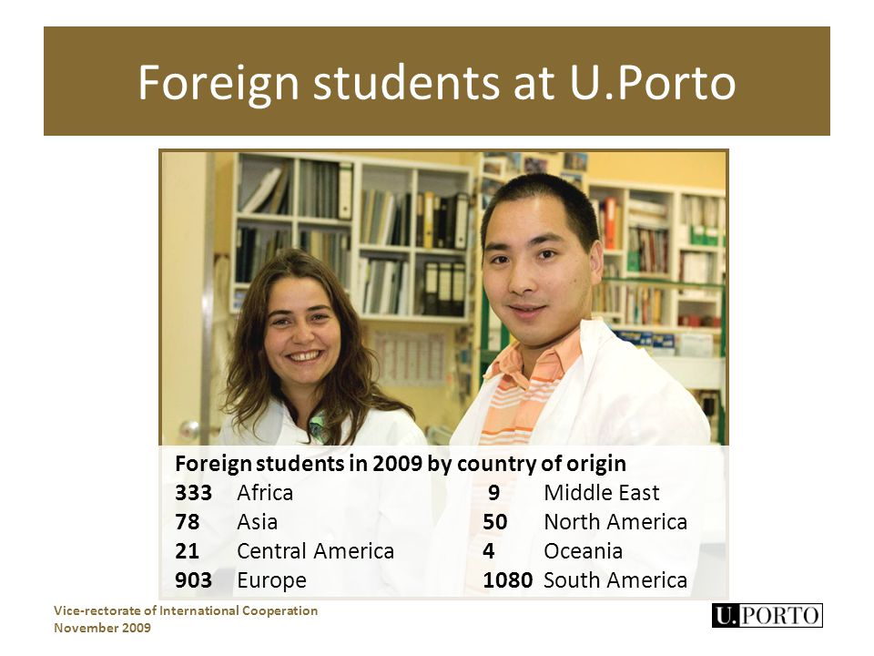 Foreign students at U.Porto Vice-rectorate of International Cooperation November 2009 Foreign students in 2009 by country of origin 333Africa 9Middle East 78Asia50 North America 21Central America 4Oceania 903Europe1080South America