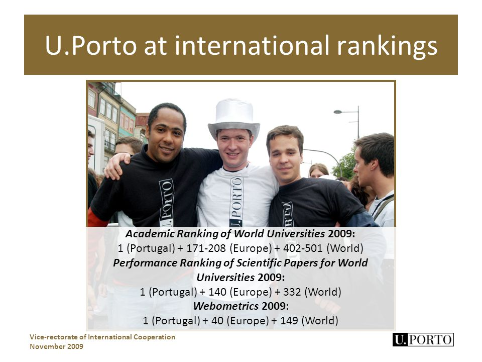 U.Porto at international rankings Vice-rectorate of International Cooperation November 2009 Academic Ranking of World Universities 2009: 1 (Portugal) + 171-208 (Europe) + 402-501 (World) Performance Ranking of Scientific Papers for World Universities 2009: 1 (Portugal) + 140 (Europe) + 332 (World) Webometrics 2009: 1 (Portugal) + 40 (Europe) + 149 (World)