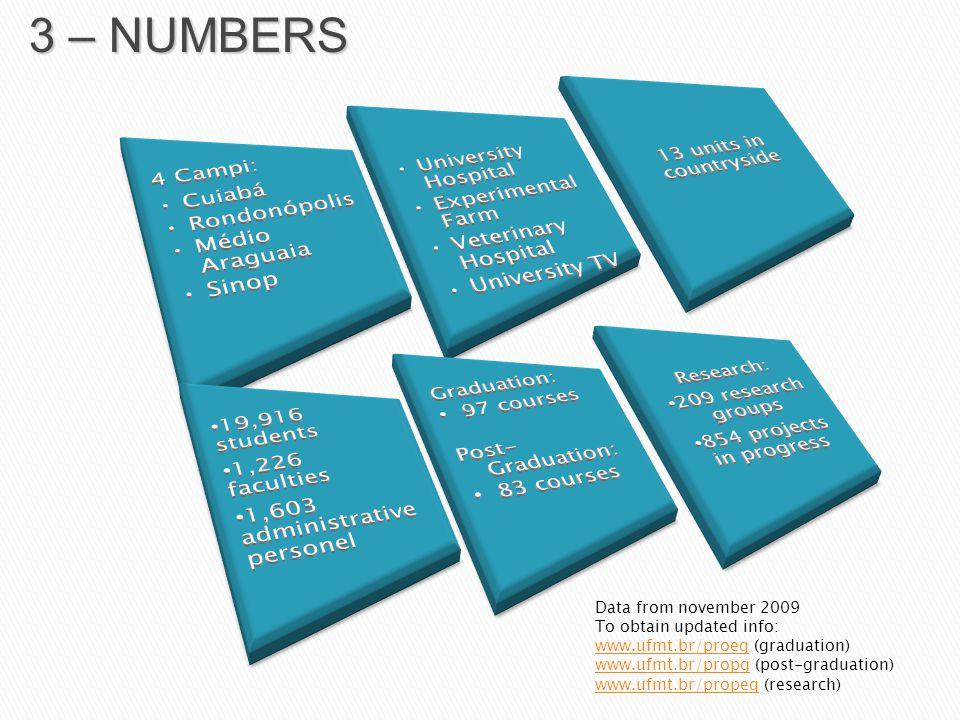 Data from november 2009 To obtain updated info: www.ufmt.br/proegwww.ufmt.br/proeg (graduation) www.ufmt.br/propgwww.ufmt.br/propg (post-graduation) www.ufmt.br/propeqwww.ufmt.br/propeq (research) 3 – NUMBERS