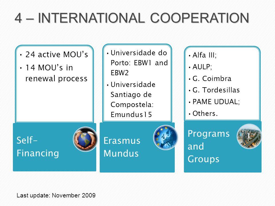 24 active MOUs 14 MOUs in renewal process Self- Financing Universidade do Porto: EBW1 and EBW2 Universidade Santiago de Compostela: Emundus15 Erasmus Mundus Alfa III; AULP; G.