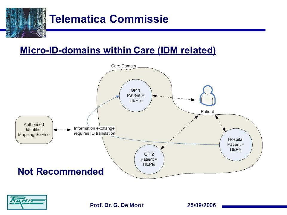 Telematica Commissie 25/09/2006Prof. Dr. G. De Moor Micro-ID-domains within Care (IDM related) Not Recommended