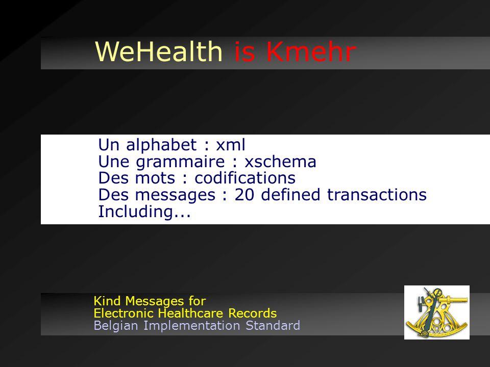 WeHealth is Sumehr Summarized Electronic Healthcare Record Health photo Partial, national & international, multidisciplinary