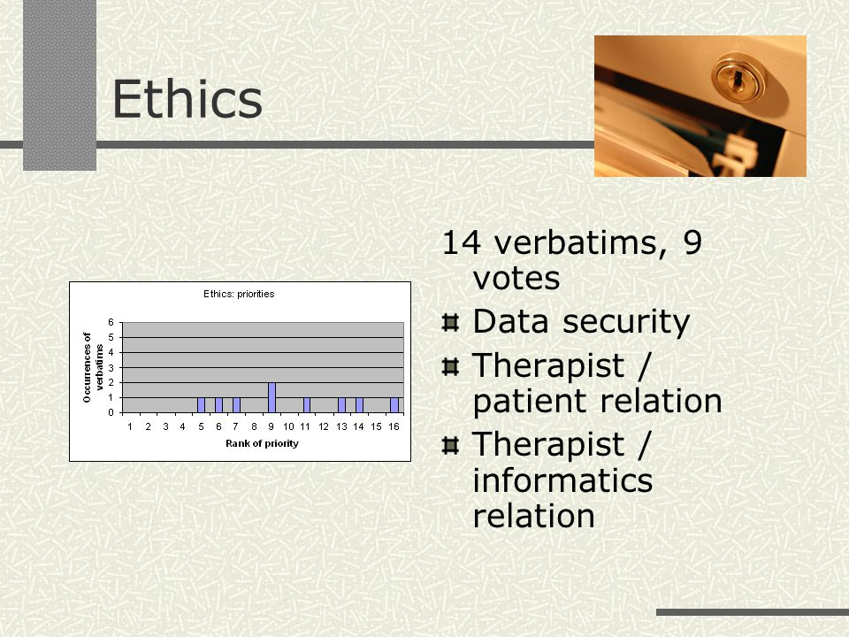 Ethics 14 verbatims, 9 votes Data security Therapist / patient relation Therapist / informatics relation