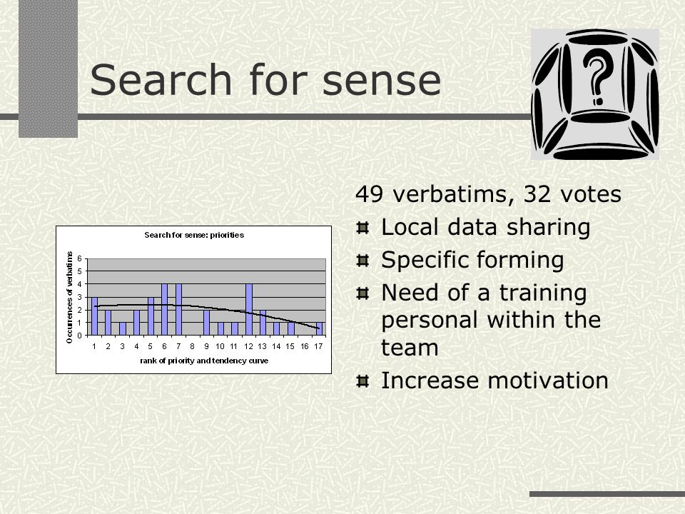 Search for sense 49 verbatims, 32 votes Local data sharing Specific forming Need of a training personal within the team Increase motivation