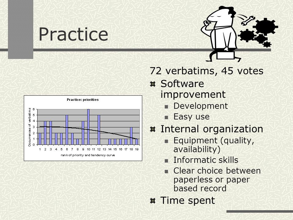 Practice 72 verbatims, 45 votes Software improvement Development Easy use Internal organization Equipment (quality, availability) Informatic skills Clear choice between paperless or paper based record Time spent
