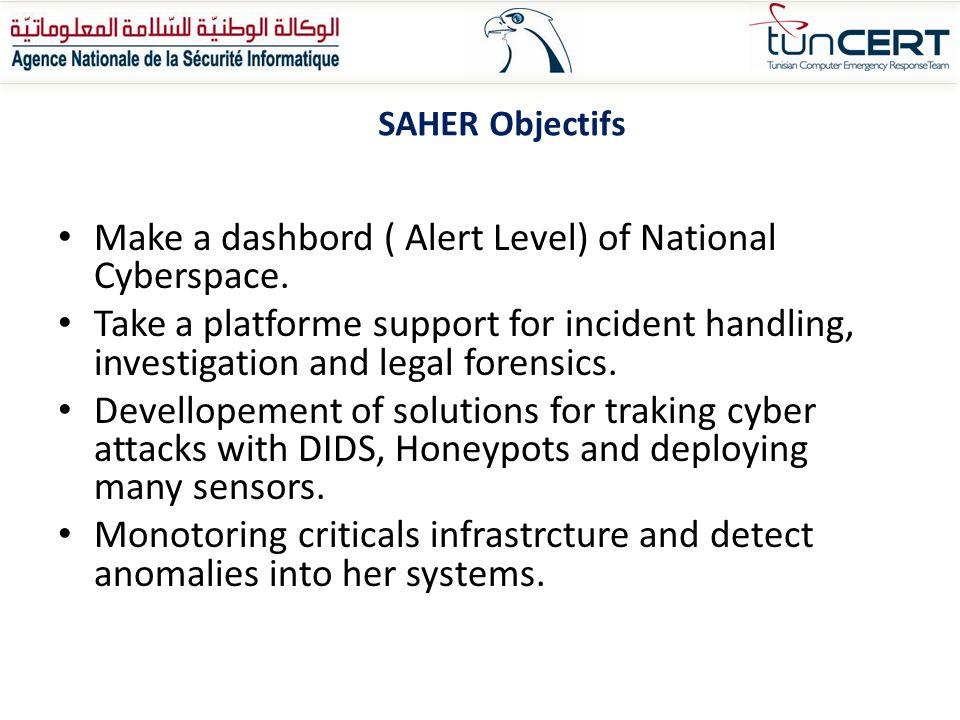 Saher-IDS: Statistiques