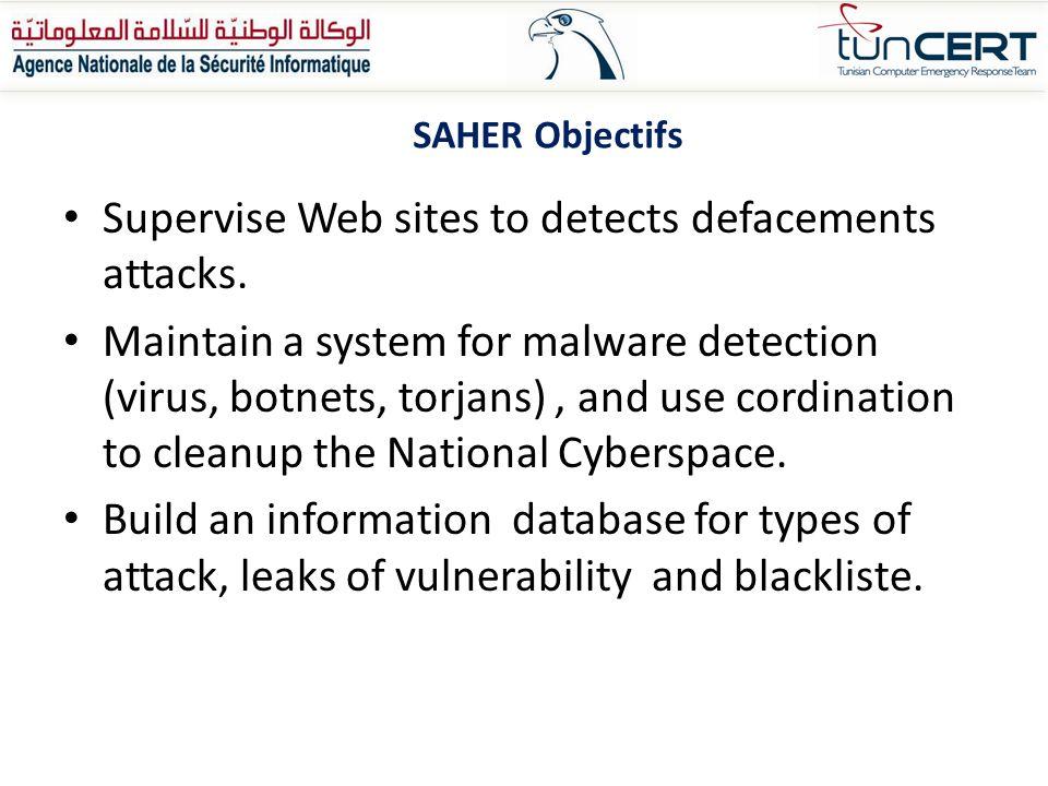 Couche WORKFLOW Couche analyse et corrélation Couche de collecte et de détection SAHER est une plateforme à trois couches 5