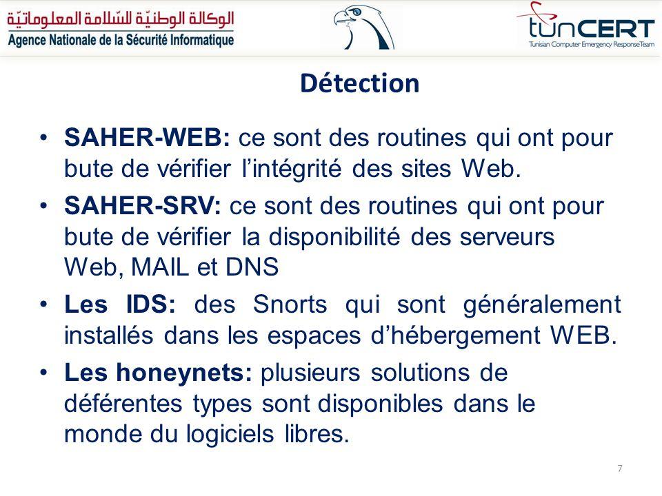 Saher-Honeynet Website: « Dashboard »www.honeynet.tn/dashboard