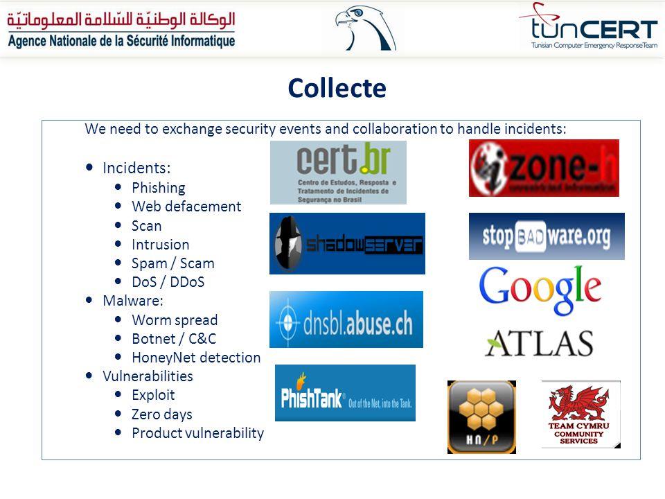 ISAC: Information Sharing and Analysis Center