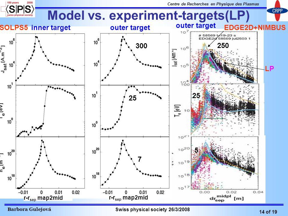 Barbora Gulejová 14 of 19 Centre de Recherches en Physique des Plasmas Swiss physical society 26/3/2008 Model vs.