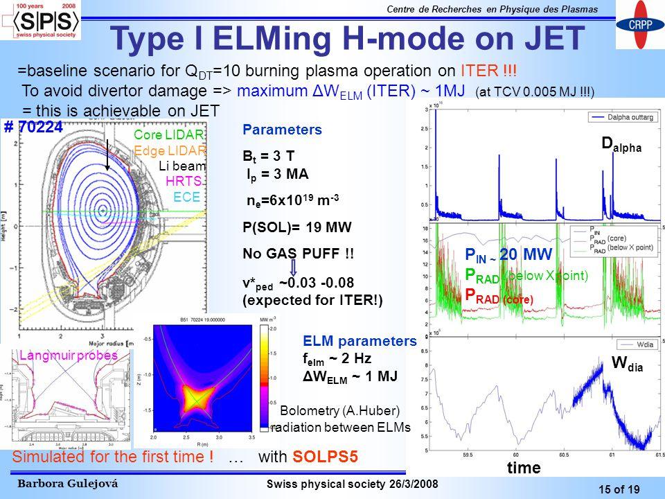 Barbora Gulejová 15 of 19 Centre de Recherches en Physique des Plasmas Swiss physical society 26/3/2008 Type I ELMing H-mode on JET # 70224 W dia P IN ~ 20 MW P RAD (below Xpoint) P RAD (core) D alpha Parameters B t = 3 T I p = 3 MA n e =6x10 19 m -3 P(SOL)= 19 MW No GAS PUFF !.