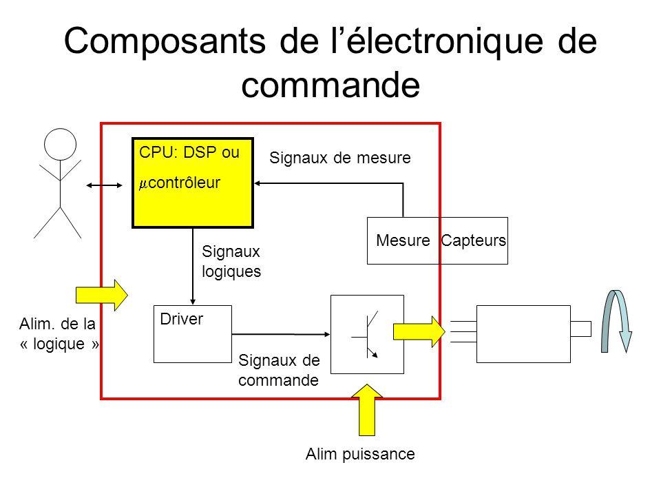 Composants de lélectronique de commande CPU: DSP ou contrôleur Driver MesureCapteurs Alim puissance Signaux logiques Signaux de commande Signaux de me