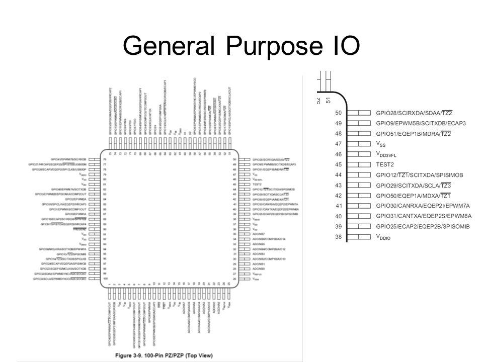 General Purpose IO