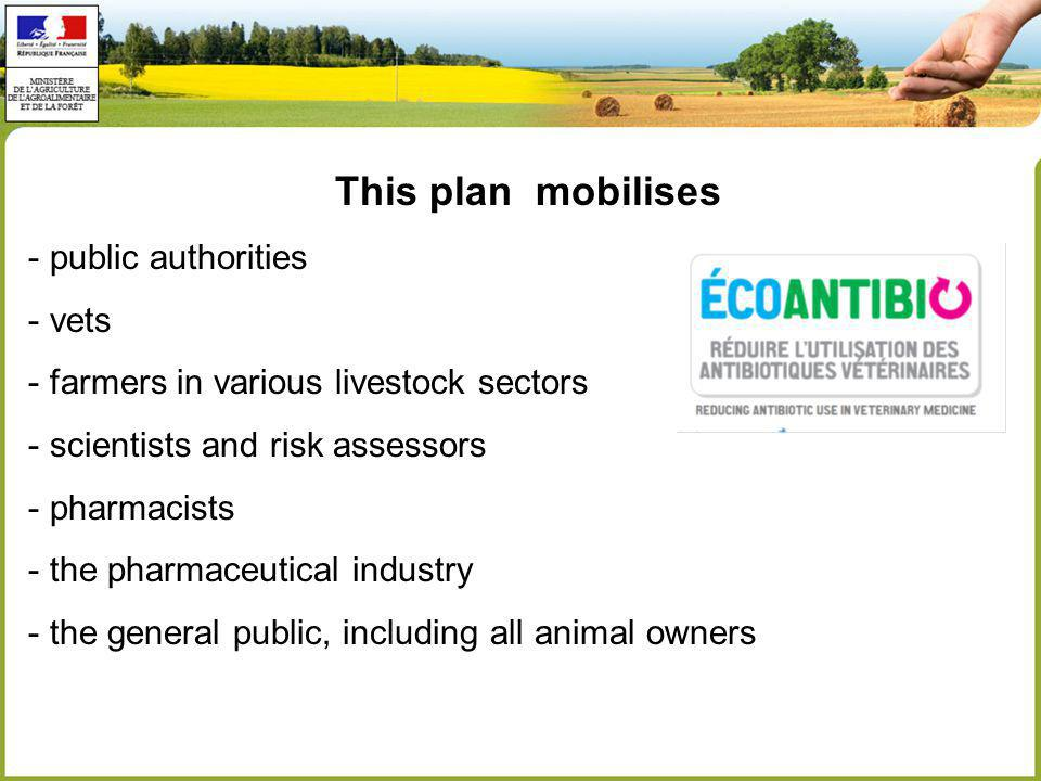 This plan mobilises - public authorities - vets - farmers in various livestock sectors - scientists and risk assessors - pharmacists - the pharmaceutical industry - the general public, including all animal owners