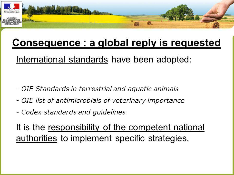 Consequence : a global reply is requested International standards have been adopted: - OIE Standards in terrestrial and aquatic animals - OIE list of antimicrobials of veterinary importance - Codex standards and guidelines It is the responsibility of the competent national authorities to implement specific strategies.