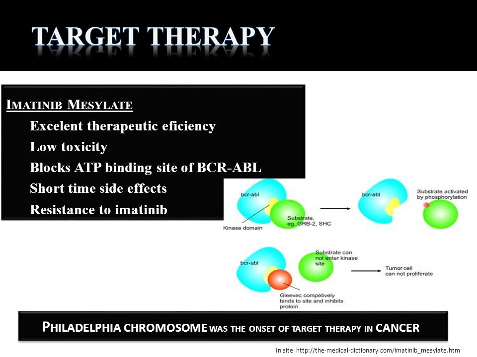 In site http://the-medical-dictionary.com/imatinib_mesylate.htm P HILADELPHIA CHROMOSOME WAS THE ONSET OF TARGET THERAPY IN CANCER