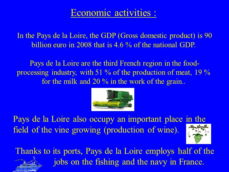 Economic activities : In the Pays de la Loire, the GDP (Gross domestic product) is 90 billion euro in 2008 that is 4.6 % of the national GDP.
