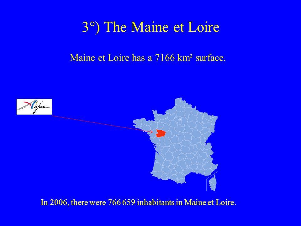 3°) The Maine et Loire Maine et Loire has a 7166 km² surface.