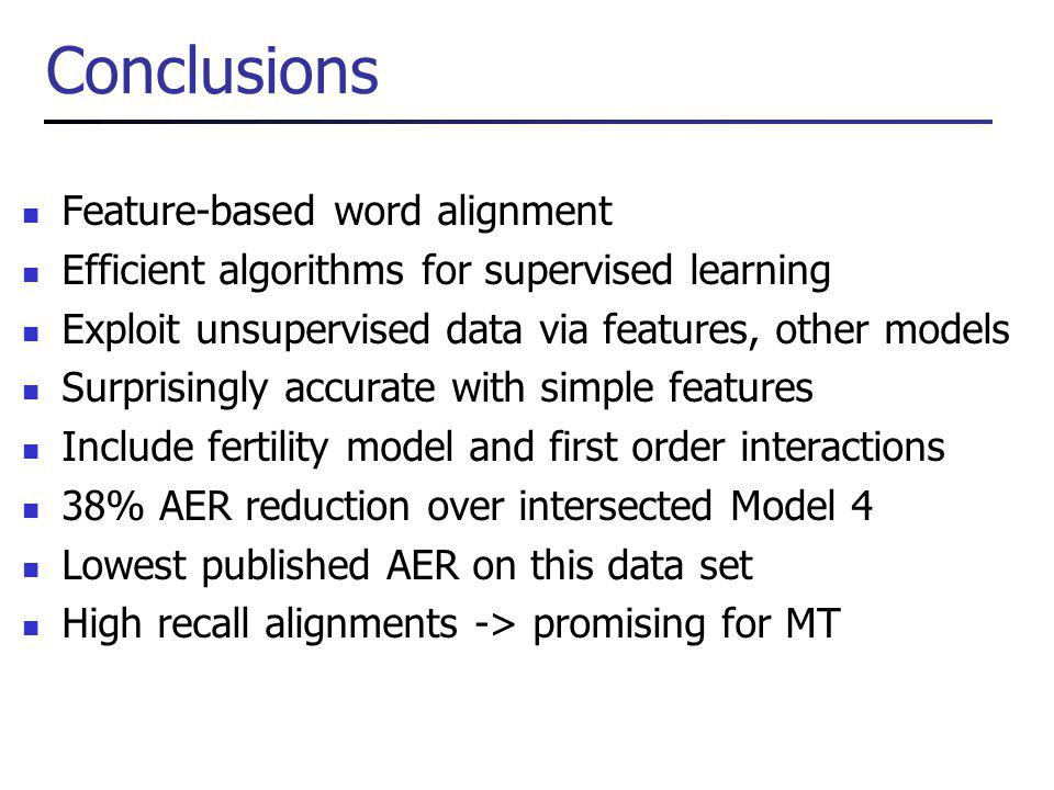 Conclusions Feature-based word alignment Efficient algorithms for supervised learning Exploit unsupervised data via features, other models Surprisingly accurate with simple features Include fertility model and first order interactions 38% AER reduction over intersected Model 4 Lowest published AER on this data set High recall alignments -> promising for MT