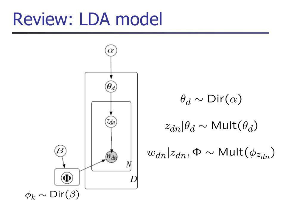 Review: LDA model
