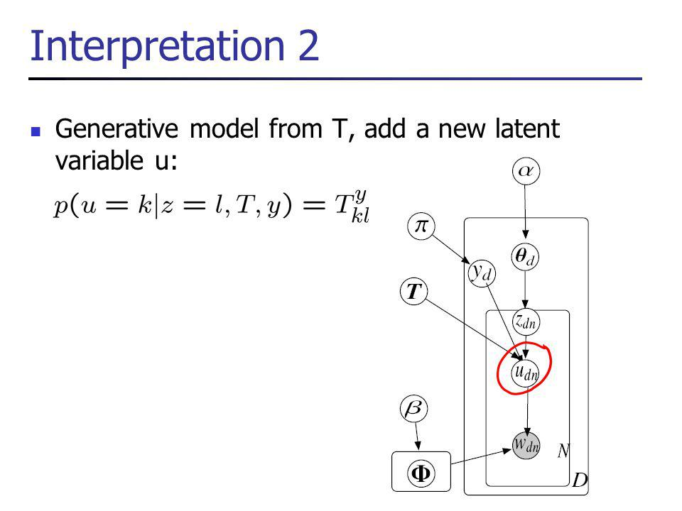 Interpretation 2 Generative model from T, add a new latent variable u: