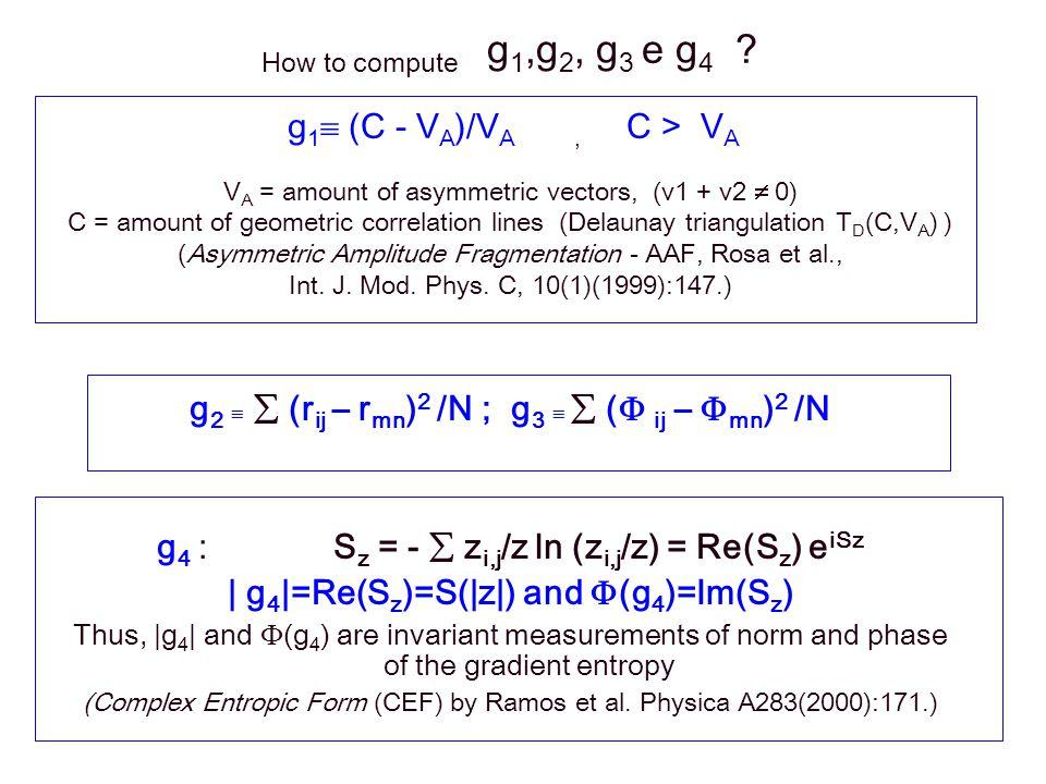 Gradient Pattern Analysis: