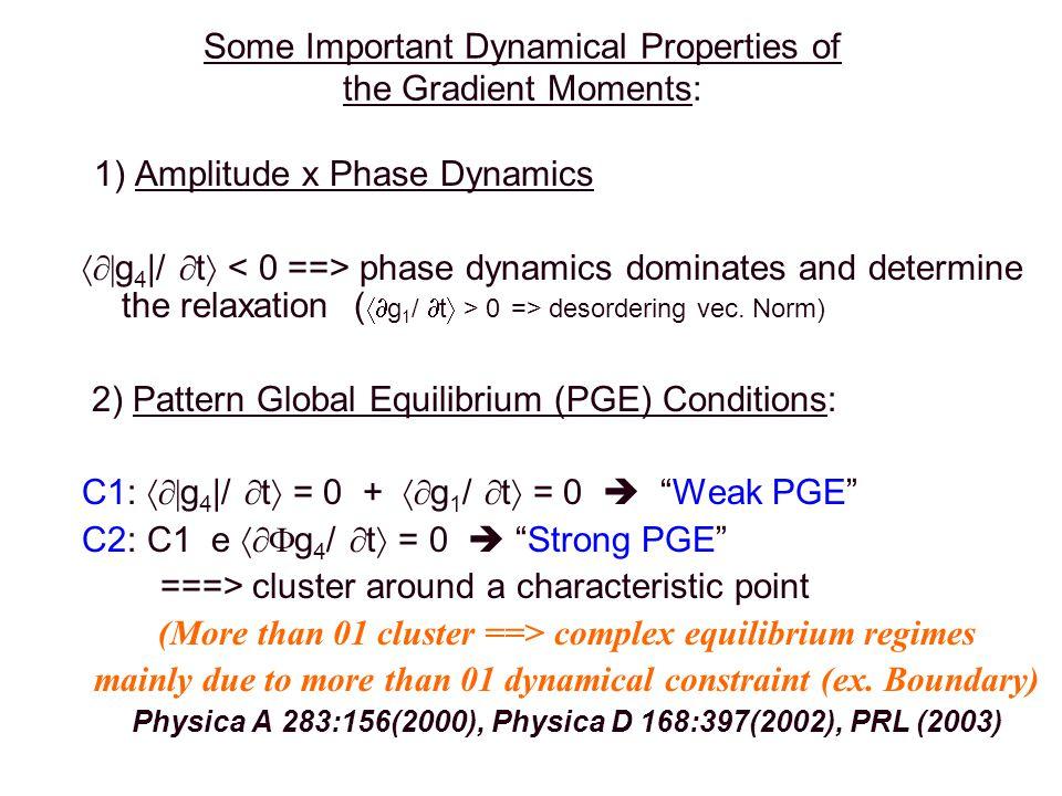 g 1 = 0, g 2 = 0, g 3 = 0, |g 4 | = 0.20, (g 4 )=0 g 1 = (7 - 5) / 5 = 0.4, g 2 = 0, g 3 = 0.20, |g 4 | = 0.18, (g 4 )=0.20