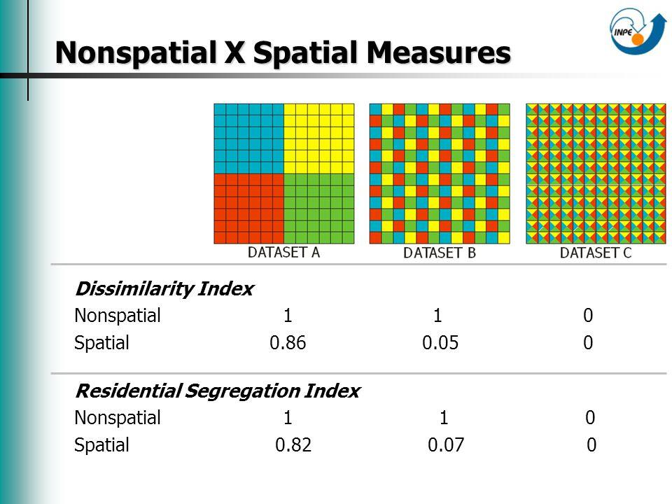Nonspatial X Spatial Measures Nonspatial X Spatial Measures Dissimilarity Index Nonspatial 1 1 0 Spatial 0.86 0.05 0 Residential Segregation Index Nonspatial 1 1 0 Spatial 0.82 0.07 0