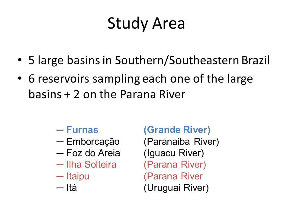 Study Area 5 large basins in Southern/Southeastern Brazil 6 reservoirs sampling each one of the large basins + 2 on the Parana River Furnas (Grande River) Emborcação (Paranaiba River) Foz do Areia (Iguacu River) Ilha Solteira (Parana River) Itaipu (Parana River Itá (Uruguai River)