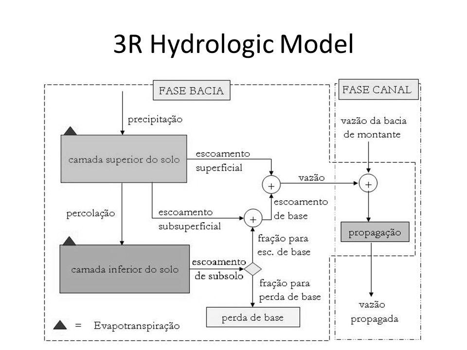 3R Hydrologic Model