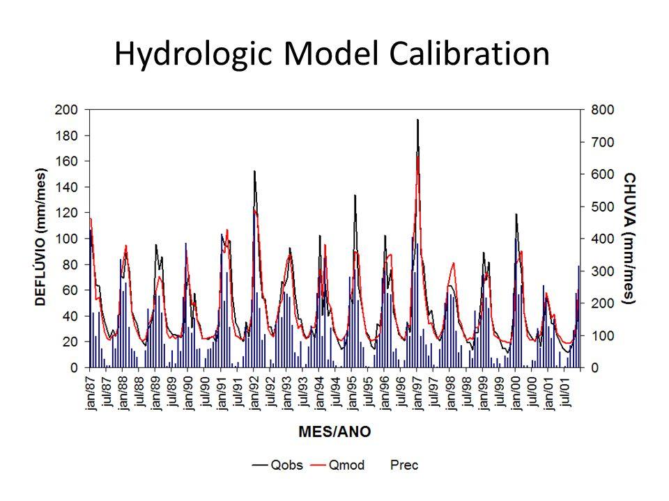 Hydrologic Model Calibration