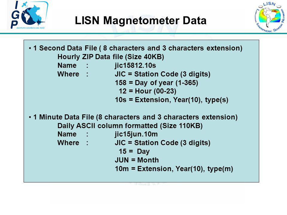 LISN Magnetometer Data 1 Second Data File ( 8 characters and 3 characters extension) Hourly ZIP Data file (Size 40KB) Name: jic s Where : JIC = Station Code (3 digits) 158 = Day of year (1-365) 12 = Hour (00-23) 10s = Extension, Year(10), type(s) 1 Minute Data File (8 characters and 3 characters extension) Daily ASCII column formatted (Size 110KB) Name : jic15jun.10m Where : JIC = Station Code (3 digits) 15 = Day JUN = Month 10m = Extension, Year(10), type(m)