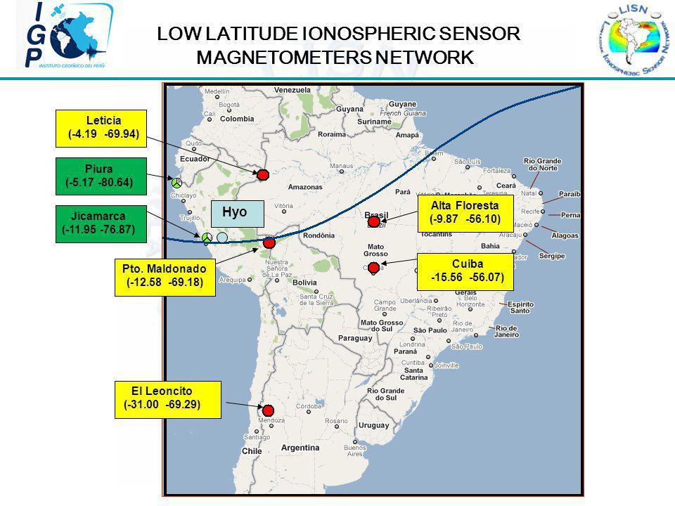El Leoncito (-31.00 -69.29) Pto.