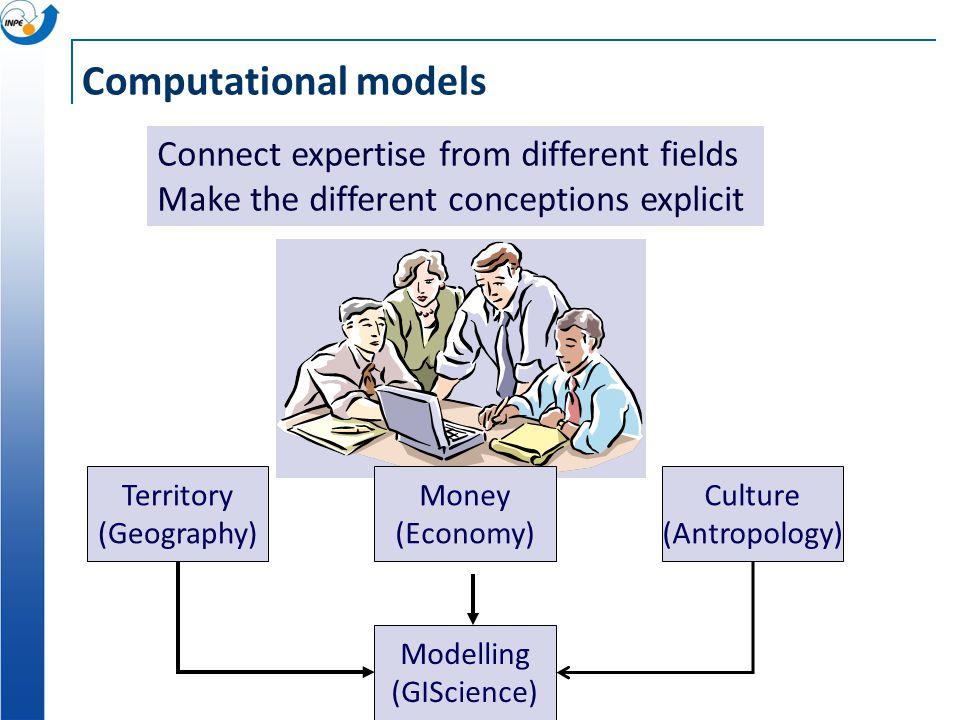 Computational models If (... ) then... Desforestation.