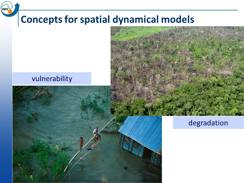 Resilience Concepts for spatial dynamical models Events and processes